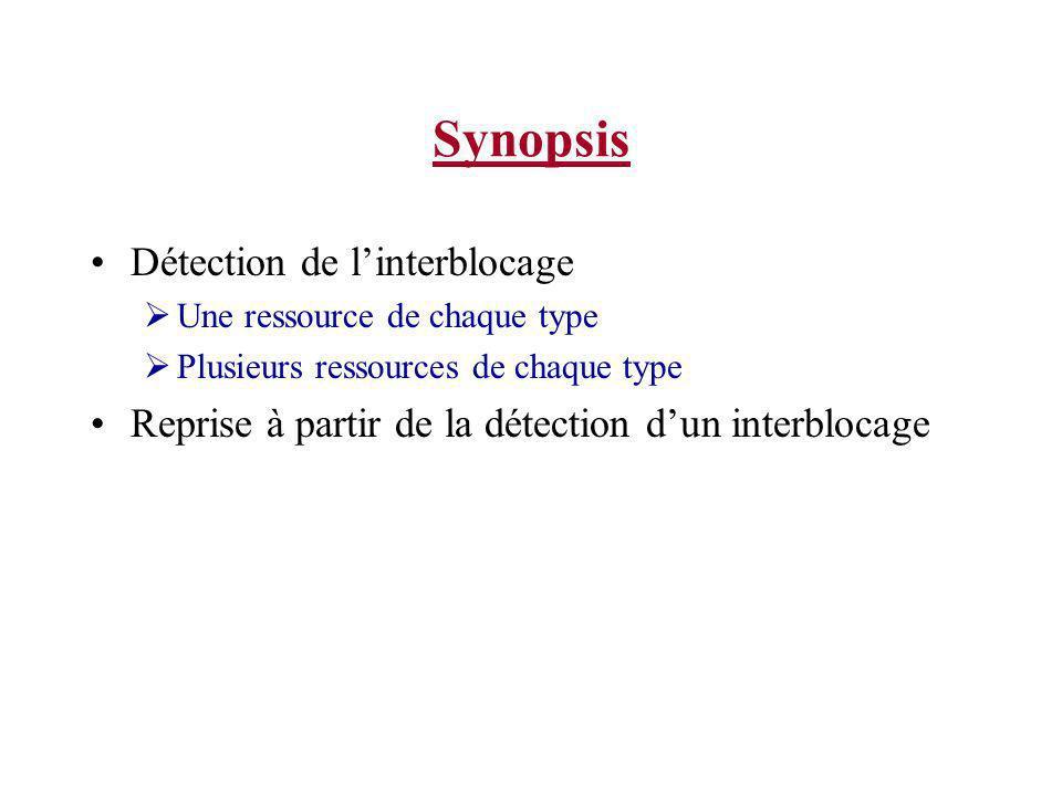 Synopsis Détection de linterblocage Une ressource de chaque type Plusieurs ressources de chaque type Reprise à partir de la détection dun interblocage