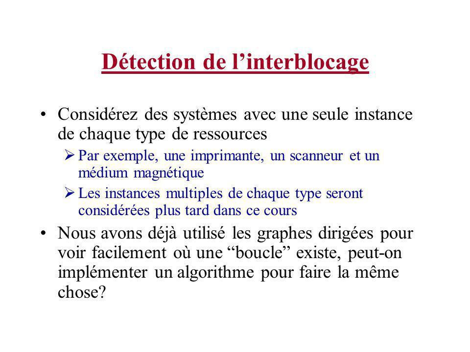 Détection de linterblocage Considérez des systèmes avec une seule instance de chaque type de ressources Par exemple, une imprimante, un scanneur et un