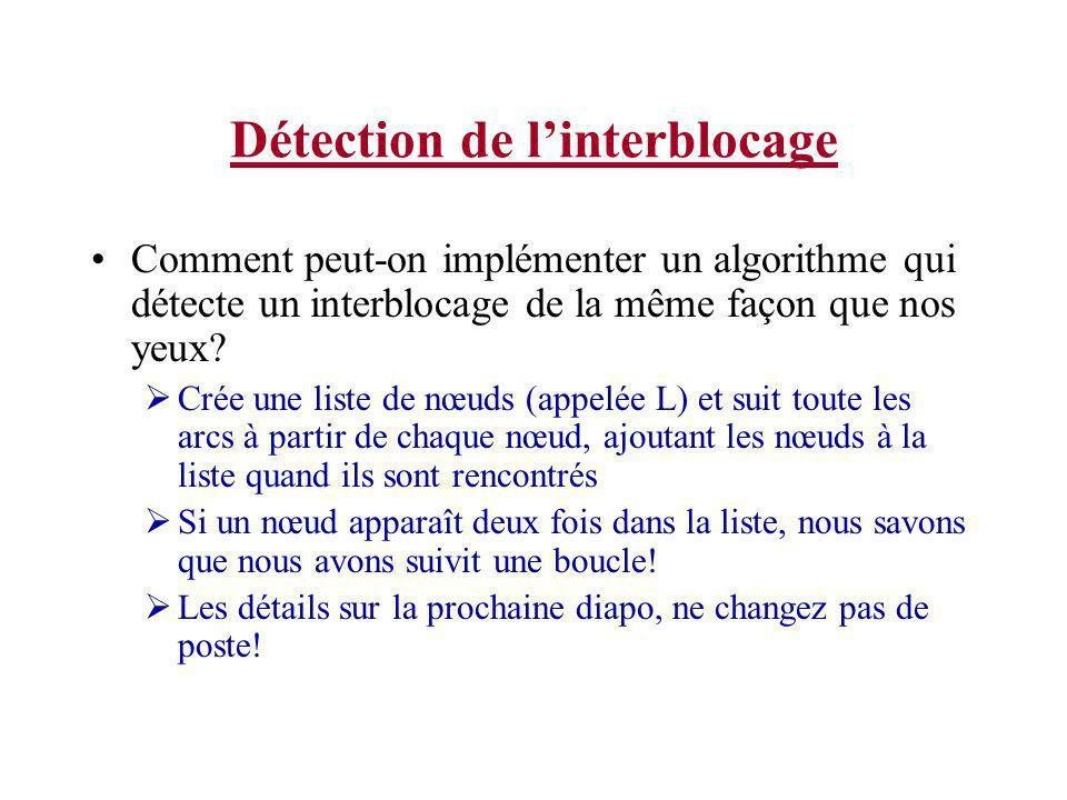 Comment peut-on implémenter un algorithme qui détecte un interblocage de la même façon que nos yeux? Crée une liste de nœuds (appelée L) et suit toute