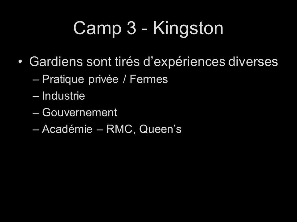 Camp 3 - Kingston Gardiens sont tirés dexpériences diverses –Pratique privée / Fermes –Industrie –Gouvernement –Académie – RMC, Queens