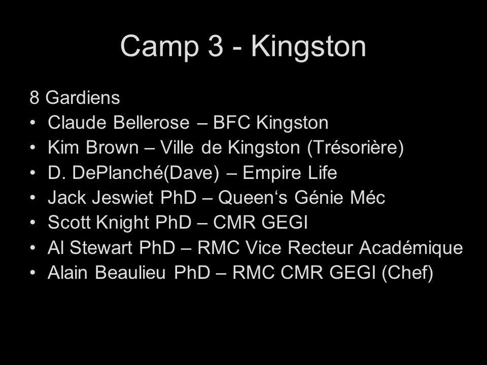 Camp 3 - Kingston 8 Gardiens Claude Bellerose – BFC Kingston Kim Brown – Ville de Kingston (Trésorière) D.