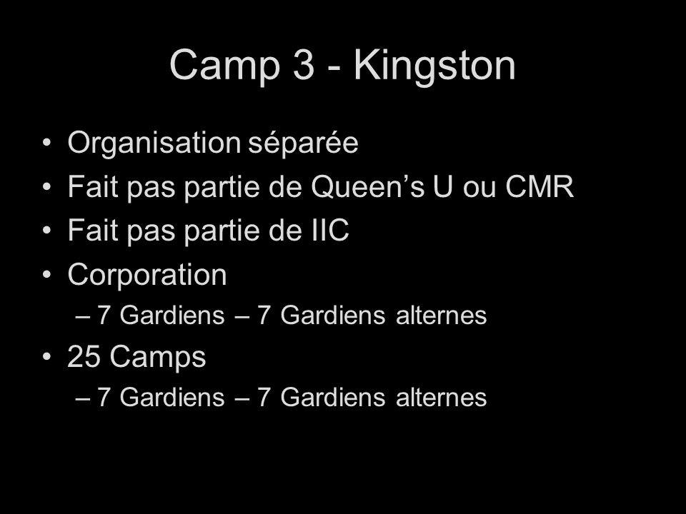 Camp 3 - Kingston Organisation séparée Fait pas partie de Queens U ou CMR Fait pas partie de IIC Corporation –7 Gardiens – 7 Gardiens alternes 25 Camps –7 Gardiens – 7 Gardiens alternes