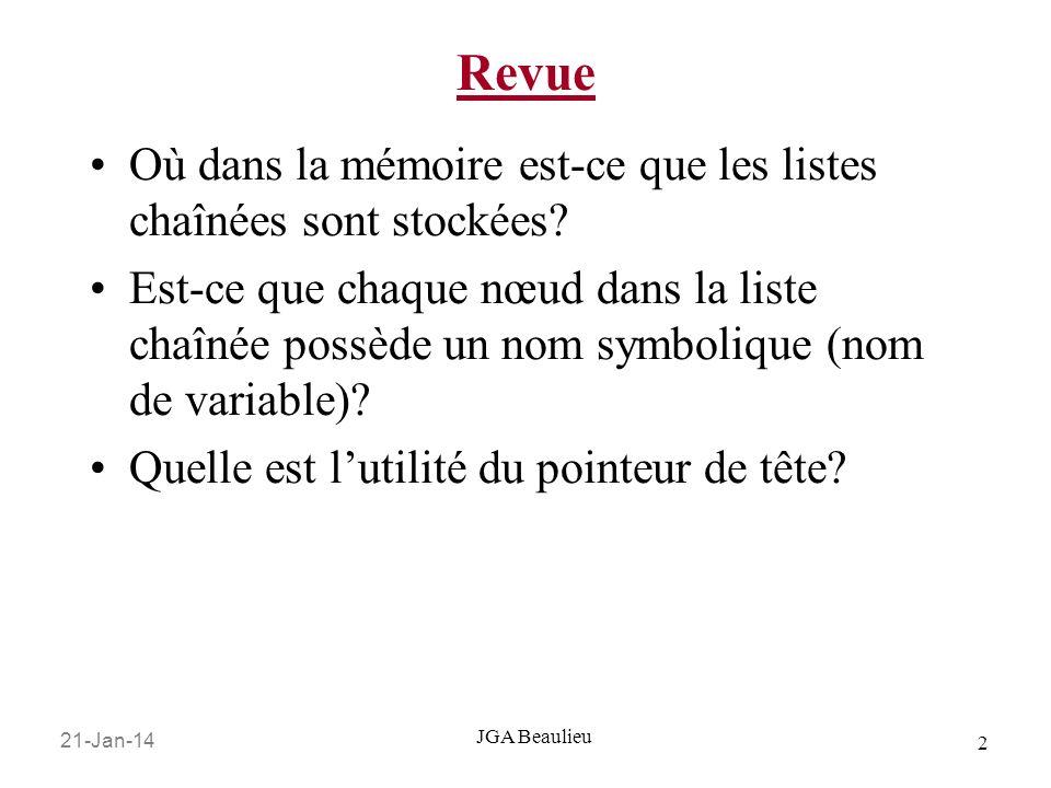 21-Jan-14 2 JGA Beaulieu Revue Où dans la mémoire est-ce que les listes chaînées sont stockées.