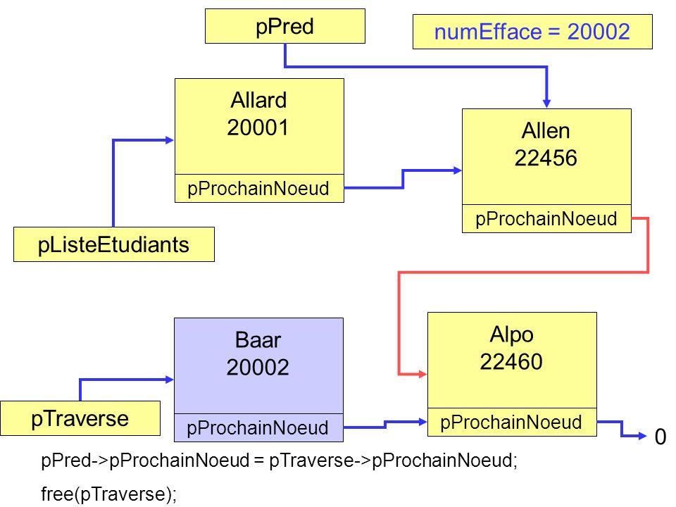 Allard 20001 pProchainNoeud Allen 22456 pProchainNoeud Baar 20002 pProchainNoeud Alpo 22460 pProchainNoeud 0 pListeEtudiants pTraverse numEfface = 20002 pPred->pProchainNoeud = pTraverse->pProchainNoeud; free(pTraverse); pPred