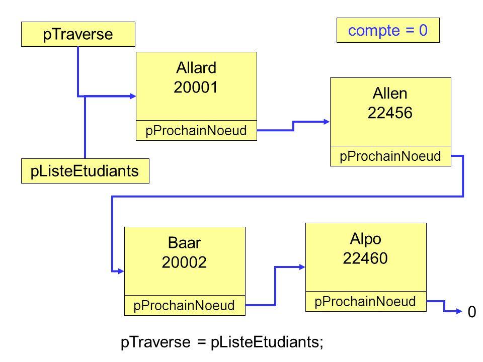 Allard 20001 pProchainNoeud Allen 22456 pProchainNoeud Baar 20002 pProchainNoeud Alpo 22460 pProchainNoeud 0 pListeEtudiants pTraverse compte = 0 pTraverse = pListeEtudiants;