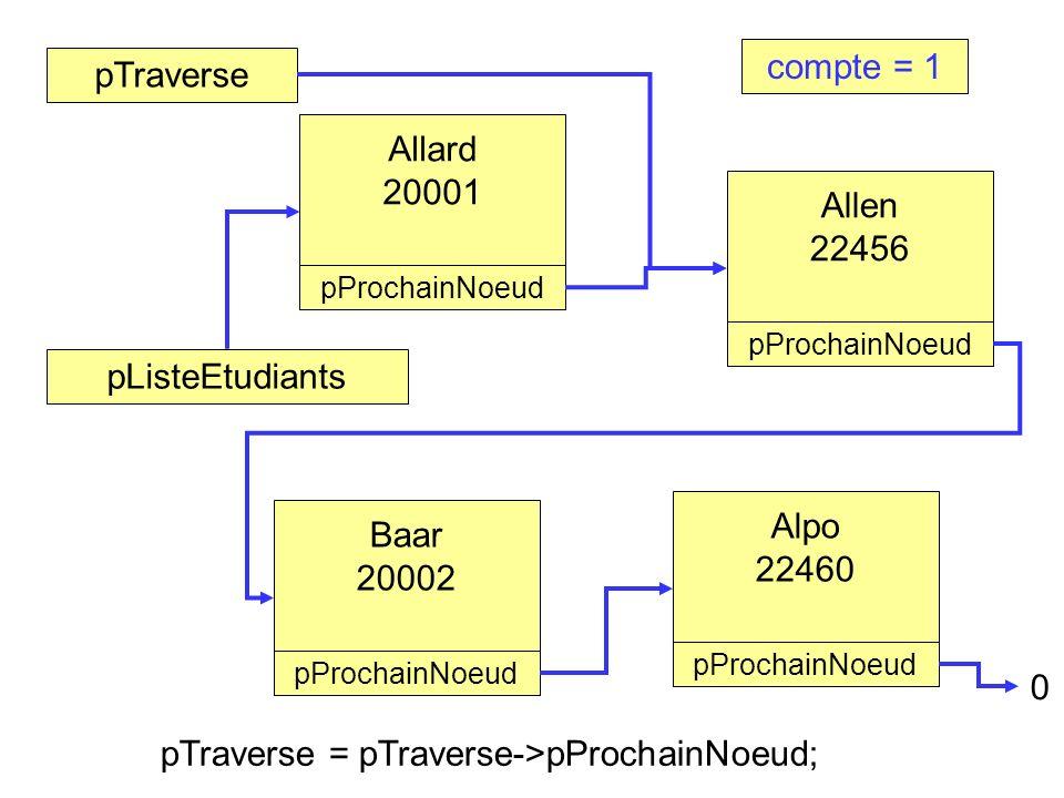 Allard 20001 pProchainNoeud Allen 22456 pProchainNoeud Baar 20002 pProchainNoeud Alpo 22460 pProchainNoeud 0 pListeEtudiants pTraverse compte = 1 pTraverse = pTraverse->pProchainNoeud;
