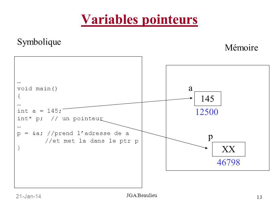 21-Jan-14 13 JGA Beaulieu Variables pointeurs … void main() { … int a = 145; int* p; // un pointeur … p = &a; //prend ladresse de a //et met la dans le ptr p } Symbolique Mémoire 145 12500 a XX p 46798