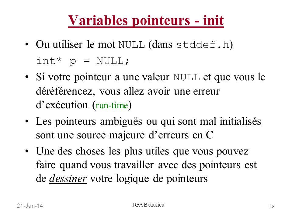 21-Jan-14 18 JGA Beaulieu Variables pointeurs - init Ou utiliser le mot NULL (dans stddef.h ) int* p = NULL; Si votre pointeur a une valeur NULL et que vous le déréférencez, vous allez avoir une erreur dexécution ( run-time ) Les pointeurs ambiguës ou qui sont mal initialisés sont une source majeure derreurs en C Une des choses les plus utiles que vous pouvez faire quand vous travailler avec des pointeurs est de dessiner votre logique de pointeurs
