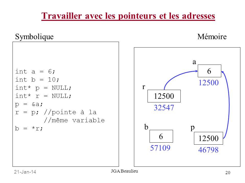 21-Jan-14 20 JGA Beaulieu Travailler avec les pointeurs et les adresses int a = 6; int b = 10; int* p = NULL; int* r = NULL; p = &a; r = p; //pointe à la //même variable b = *r; SymboliqueMémoire 6 12500 a p 46798 6 57109 b 12500 32547 r