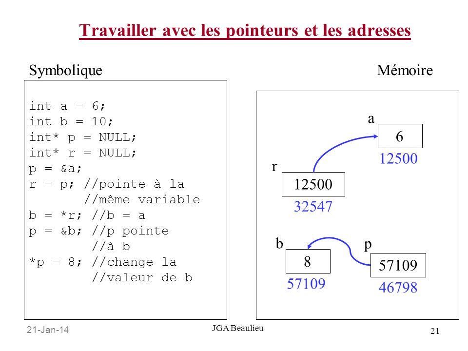 21-Jan-14 21 JGA Beaulieu Travailler avec les pointeurs et les adresses int a = 6; int b = 10; int* p = NULL; int* r = NULL; p = &a; r = p; //pointe à la //même variable b = *r; //b = a p = &b; //p pointe //à b *p = 8; //change la //valeur de b SymboliqueMémoire 6 12500 a 57109 p 46798 8 57109 b 12500 32547 r