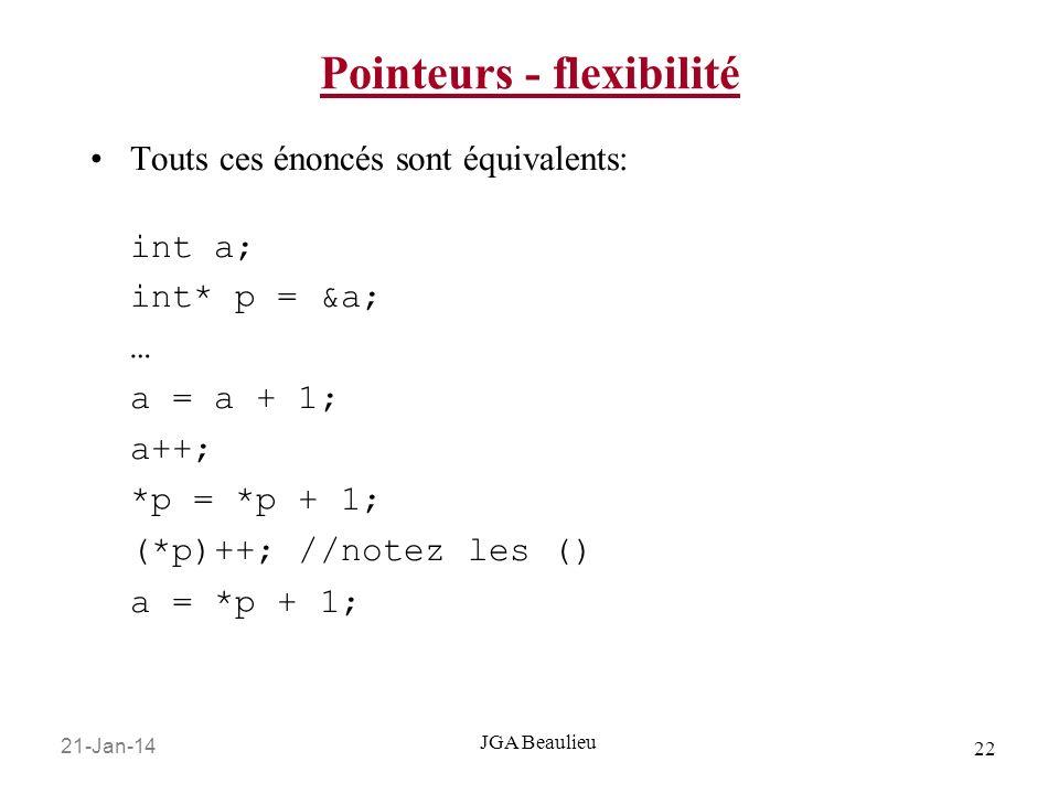 21-Jan-14 22 JGA Beaulieu Pointeurs - flexibilité Touts ces énoncés sont équivalents: int a; int* p = &a; … a = a + 1; a++; *p = *p + 1; (*p)++; //notez les () a = *p + 1;