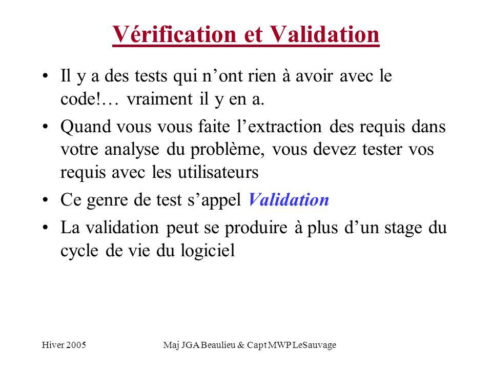 Hiver 2005Maj JGA Beaulieu & Capt MWP LeSauvage Vérification et Validation Il y a des tests qui nont rien à avoir avec le code!… vraiment il y en a.