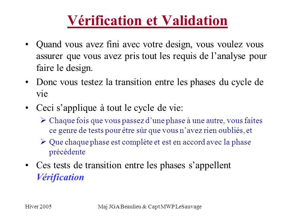 Hiver 2005Maj JGA Beaulieu & Capt MWP LeSauvage Vérification et Validation Quand vous avez fini avec votre design, vous voulez vous assurer que vous avez pris tout les requis de lanalyse pour faire le design.