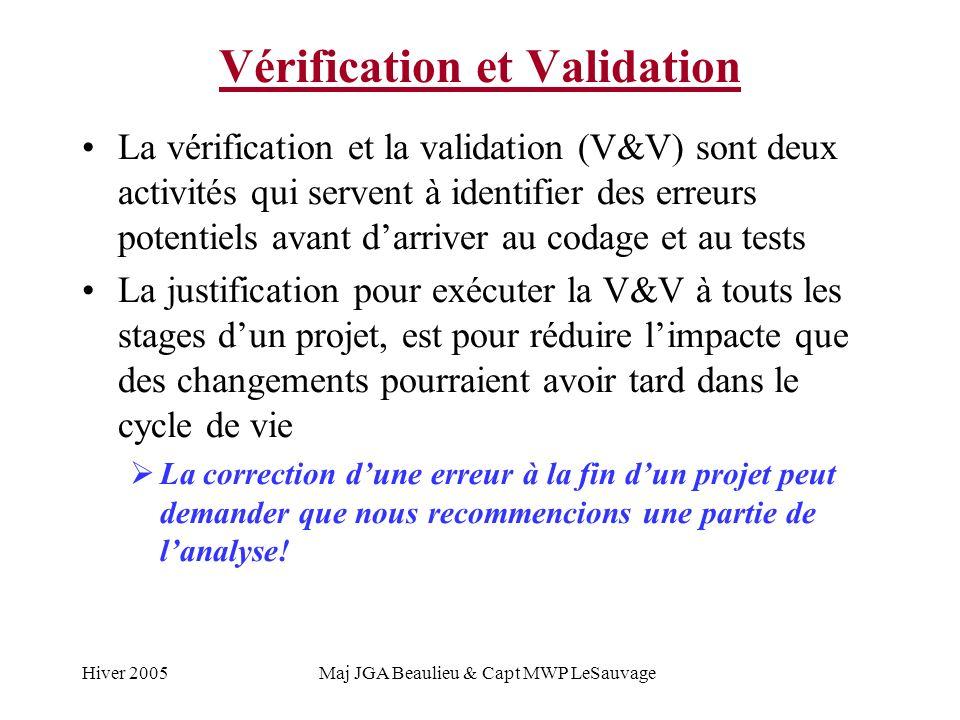 Hiver 2005Maj JGA Beaulieu & Capt MWP LeSauvage Vérification et Validation La vérification et la validation (V&V) sont deux activités qui servent à identifier des erreurs potentiels avant darriver au codage et au tests La justification pour exécuter la V&V à touts les stages dun projet, est pour réduire limpacte que des changements pourraient avoir tard dans le cycle de vie La correction dune erreur à la fin dun projet peut demander que nous recommencions une partie de lanalyse!