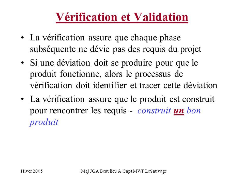 Hiver 2005Maj JGA Beaulieu & Capt MWP LeSauvage Vérification et Validation La vérification assure que chaque phase subséquente ne dévie pas des requis du projet Si une déviation doit se produire pour que le produit fonctionne, alors le processus de vérification doit identifier et tracer cette déviation La vérification assure que le produit est construit pour rencontrer les requis - construit un bon produit