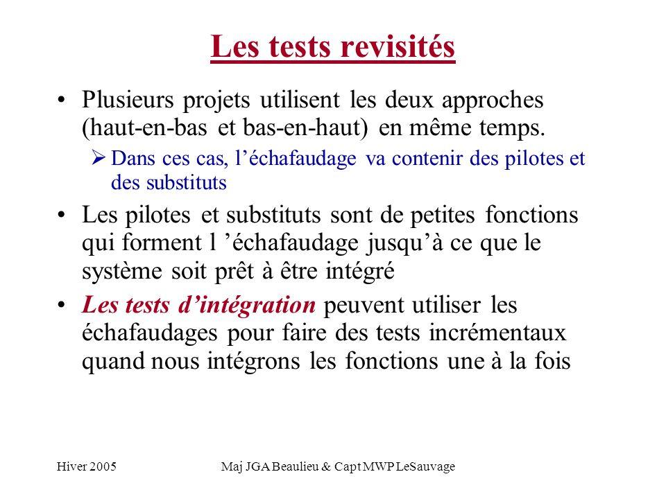 Hiver 2005Maj JGA Beaulieu & Capt MWP LeSauvage Les tests revisités Plusieurs projets utilisent les deux approches (haut-en-bas et bas-en-haut) en même temps.