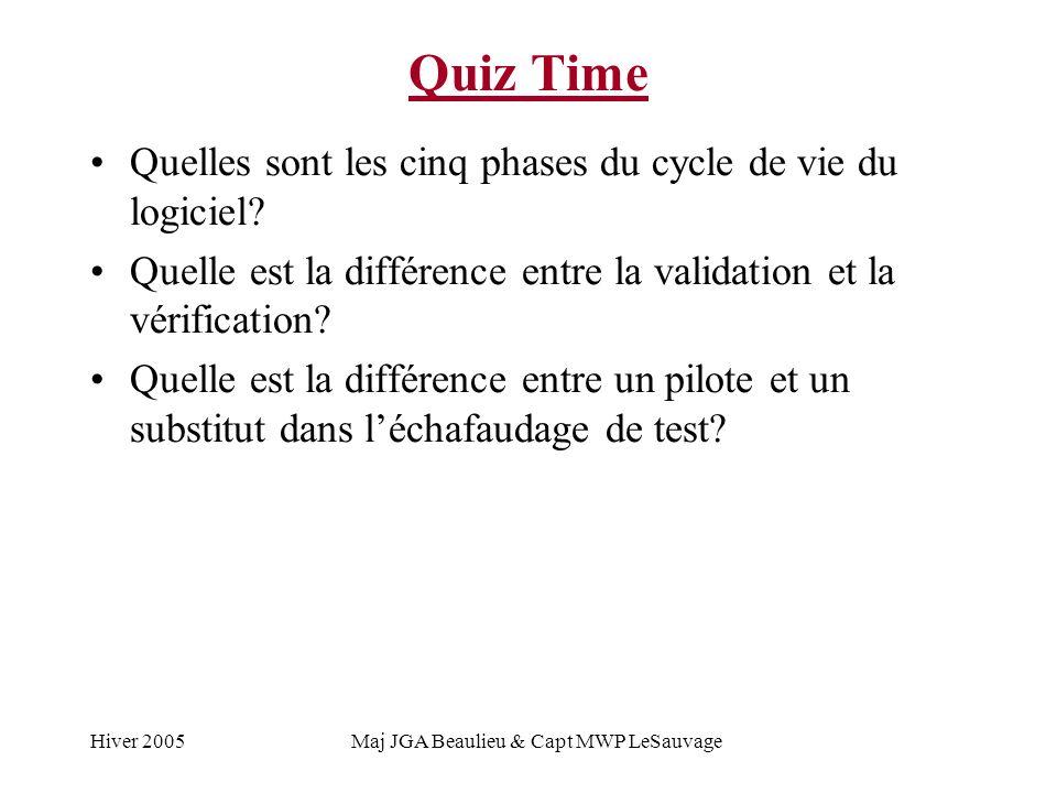 Hiver 2005Maj JGA Beaulieu & Capt MWP LeSauvage Quiz Time Quelles sont les cinq phases du cycle de vie du logiciel.