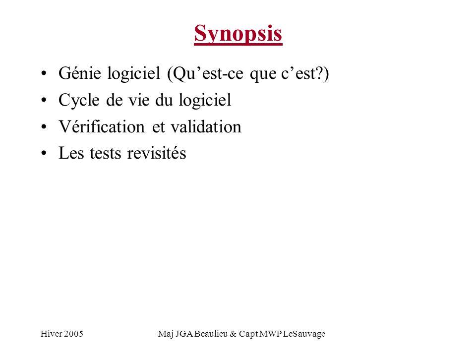Hiver 2005Maj JGA Beaulieu & Capt MWP LeSauvage Synopsis Génie logiciel (Quest-ce que cest ) Cycle de vie du logiciel Vérification et validation Les tests revisités