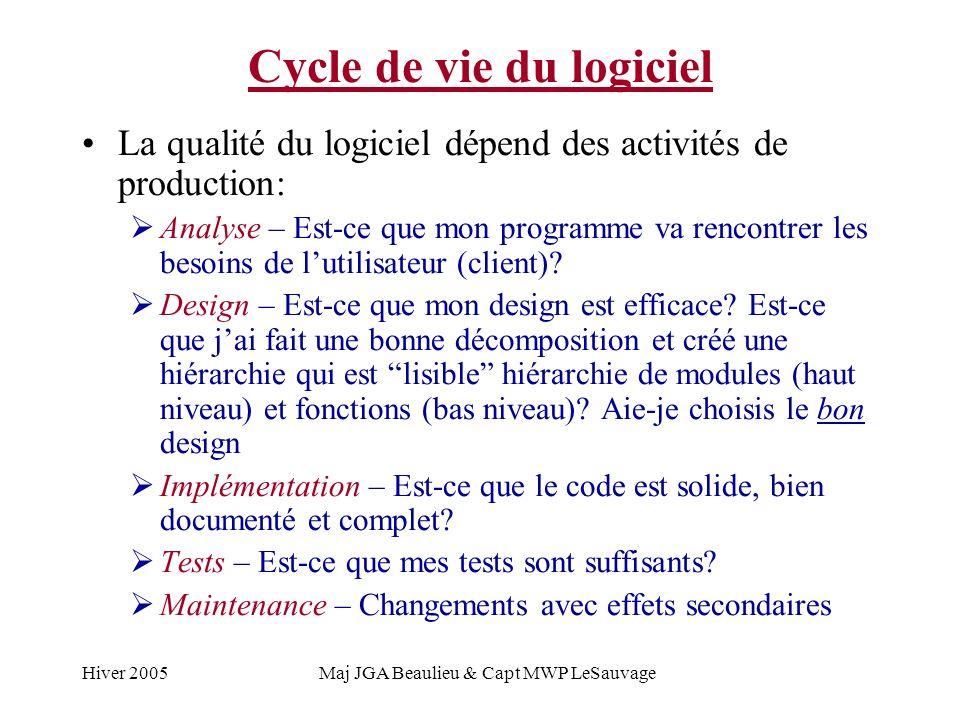 Hiver 2005Maj JGA Beaulieu & Capt MWP LeSauvage Cycle de vie du logiciel La qualité du logiciel dépend des activités de production: Analyse – Est-ce que mon programme va rencontrer les besoins de lutilisateur (client).