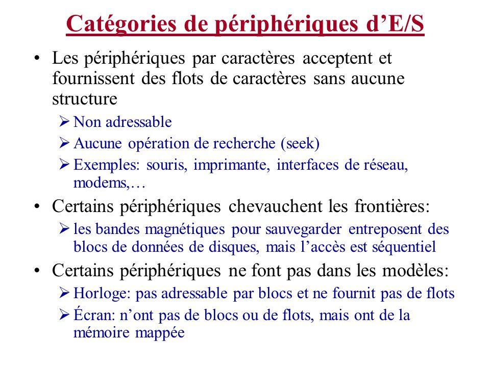 Catégories de périphériques dE/S Les périphériques par caractères acceptent et fournissent des flots de caractères sans aucune structure Non adressabl
