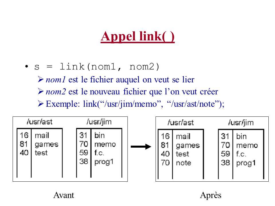 Appel link( ) s = link(nom1, nom2) nom1 est le fichier auquel on veut se lier nom2 est le nouveau fichier que lon veut créer Exemple: link(/usr/jim/memo, /usr/ast/note); AvantAprès