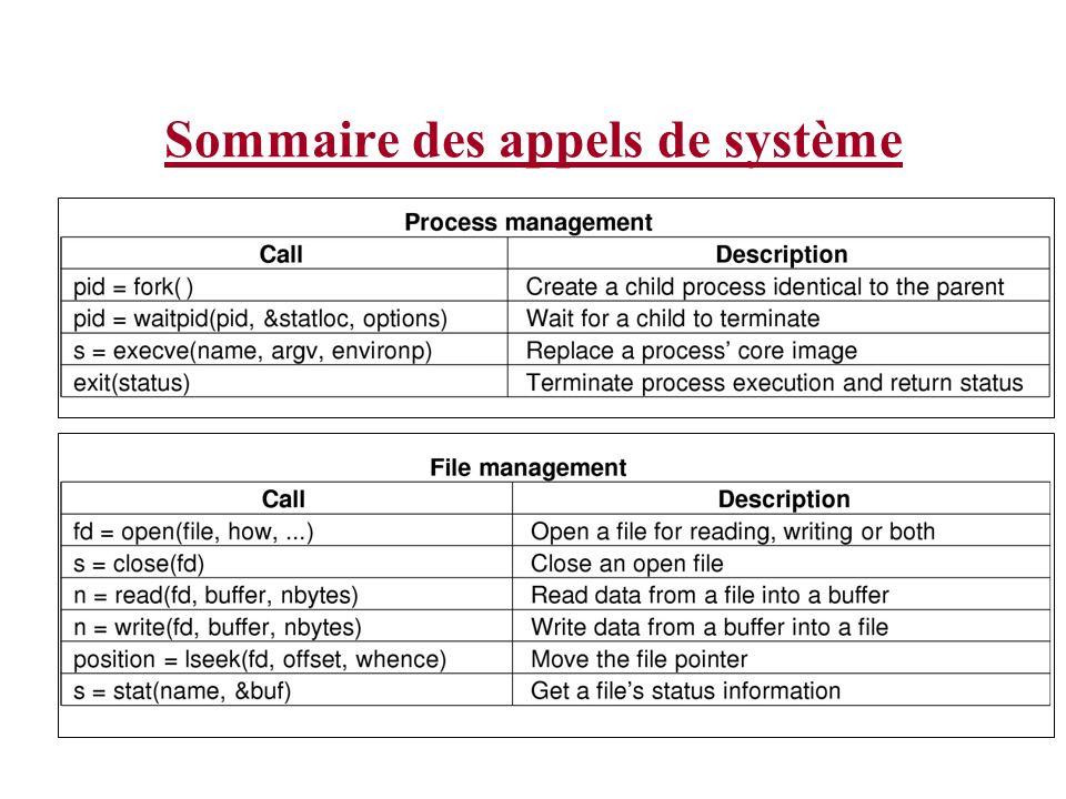 Sommaire des appels de système