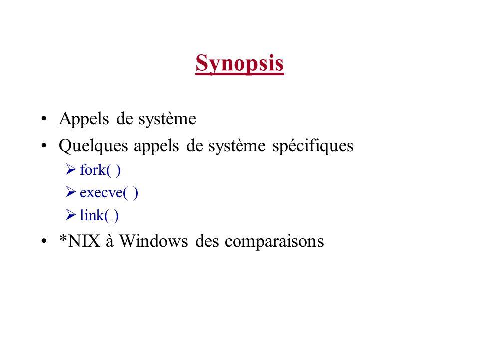 Synopsis Appels de système Quelques appels de système spécifiques fork( ) execve( ) link( ) *NIX à Windows des comparaisons