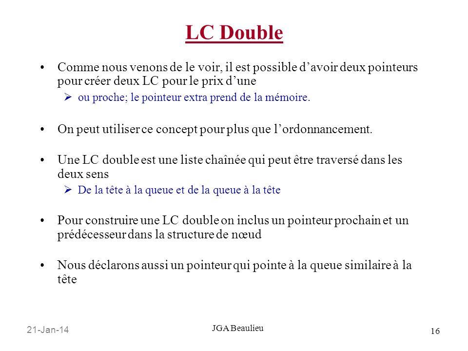 21-Jan-14 16 JGA Beaulieu LC Double Comme nous venons de le voir, il est possible davoir deux pointeurs pour créer deux LC pour le prix dune ou proche; le pointeur extra prend de la mémoire.