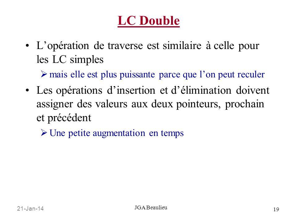21-Jan-14 19 JGA Beaulieu LC Double Lopération de traverse est similaire à celle pour les LC simples mais elle est plus puissante parce que lon peut reculer Les opérations dinsertion et délimination doivent assigner des valeurs aux deux pointeurs, prochain et précédent Une petite augmentation en temps