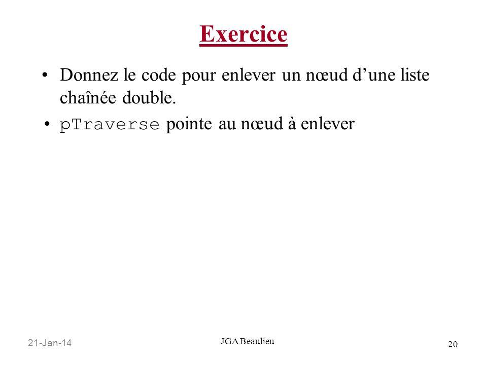 21-Jan-14 20 JGA Beaulieu Exercice Donnez le code pour enlever un nœud dune liste chaînée double.