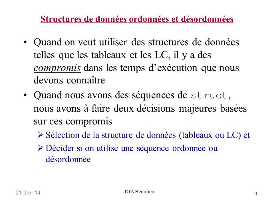 21-Jan-14 4 JGA Beaulieu Structures de données ordonnées et désordonnées Quand on veut utiliser des structures de données telles que les tableaux et les LC, il y a des compromis dans les temps dexécution que nous devons connaître Quand nous avons des séquences de struct, nous avons à faire deux décisions majeures basées sur ces compromis Sélection de la structure de données (tableaux ou LC) et Décider si on utilise une séquence ordonnée ou désordonnée