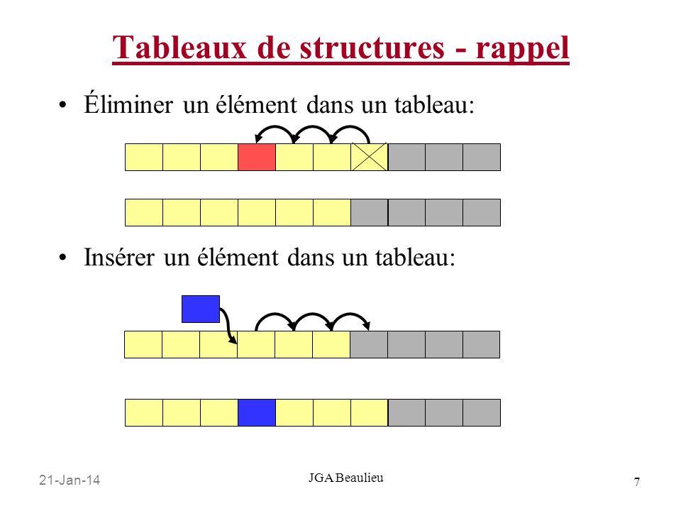 21-Jan-14 7 JGA Beaulieu Tableaux de structures - rappel Éliminer un élément dans un tableau: Insérer un élément dans un tableau: