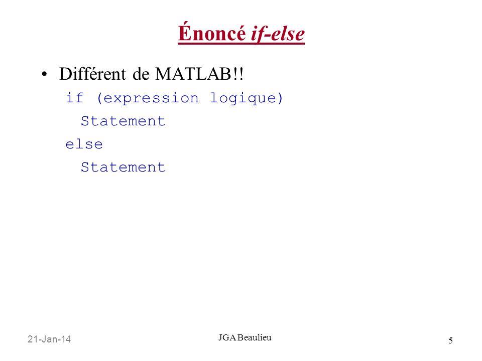 21-Jan-14 6 JGA Beaulieu Énoncé if-else Exemple (avec un énoncé composé) if (taxable == TRUE) { itemTaxable++; prix *= tauxTaxe; //tauxTaxe 1.15 } else itemNonTaxable++;