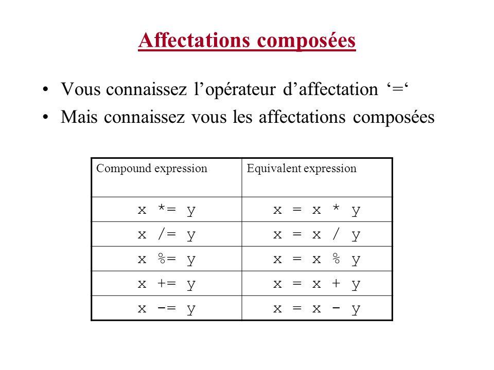 Affectations composées Vous connaissez lopérateur daffectation = Mais connaissez vous les affectations composées Compound expressionEquivalent express