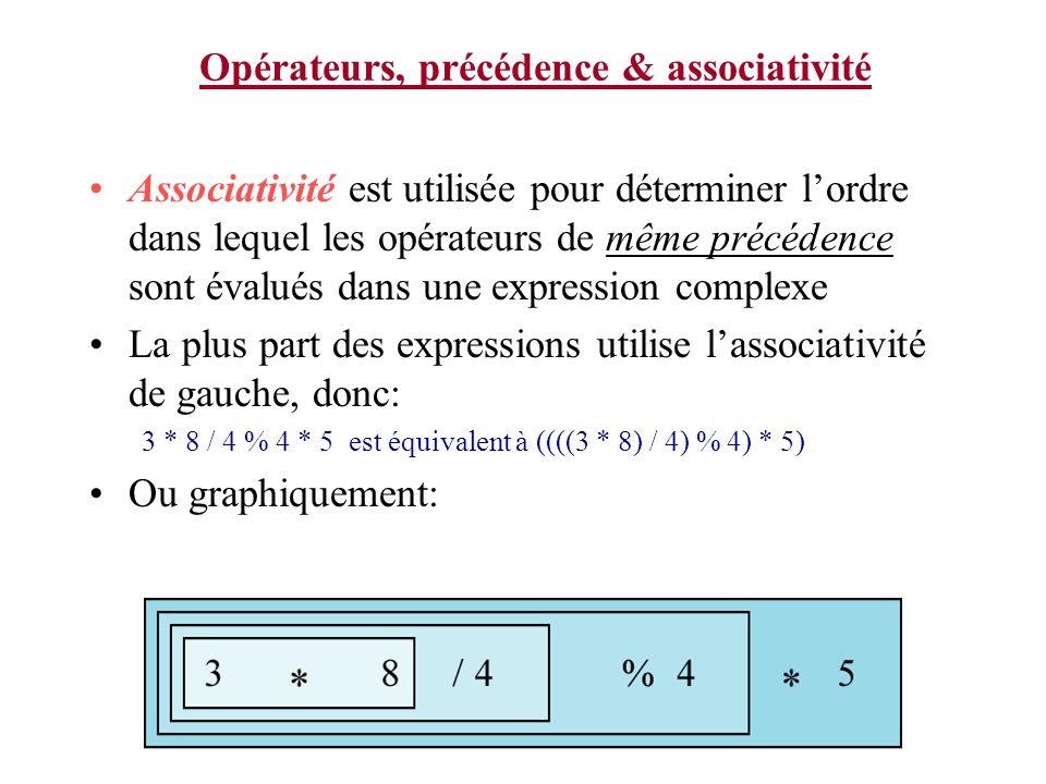 Opérateurs, précédence & associativité Associativité est utilisée pour déterminer lordre dans lequel les opérateurs de même précédence sont évalués da