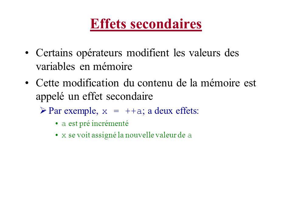 Effets secondaires Certains opérateurs modifient les valeurs des variables en mémoire Cette modification du contenu de la mémoire est appelé un effet