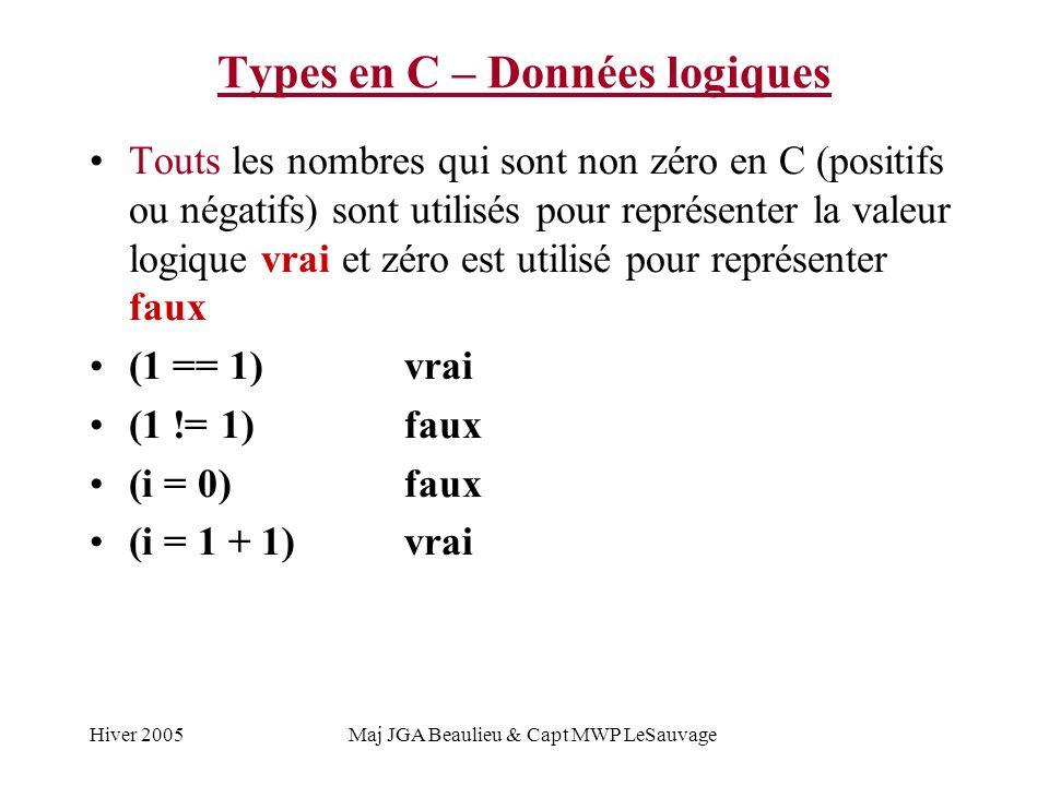 Hiver 2005Maj JGA Beaulieu & Capt MWP LeSauvage Types en C – Données logiques Touts les nombres qui sont non zéro en C (positifs ou négatifs) sont uti