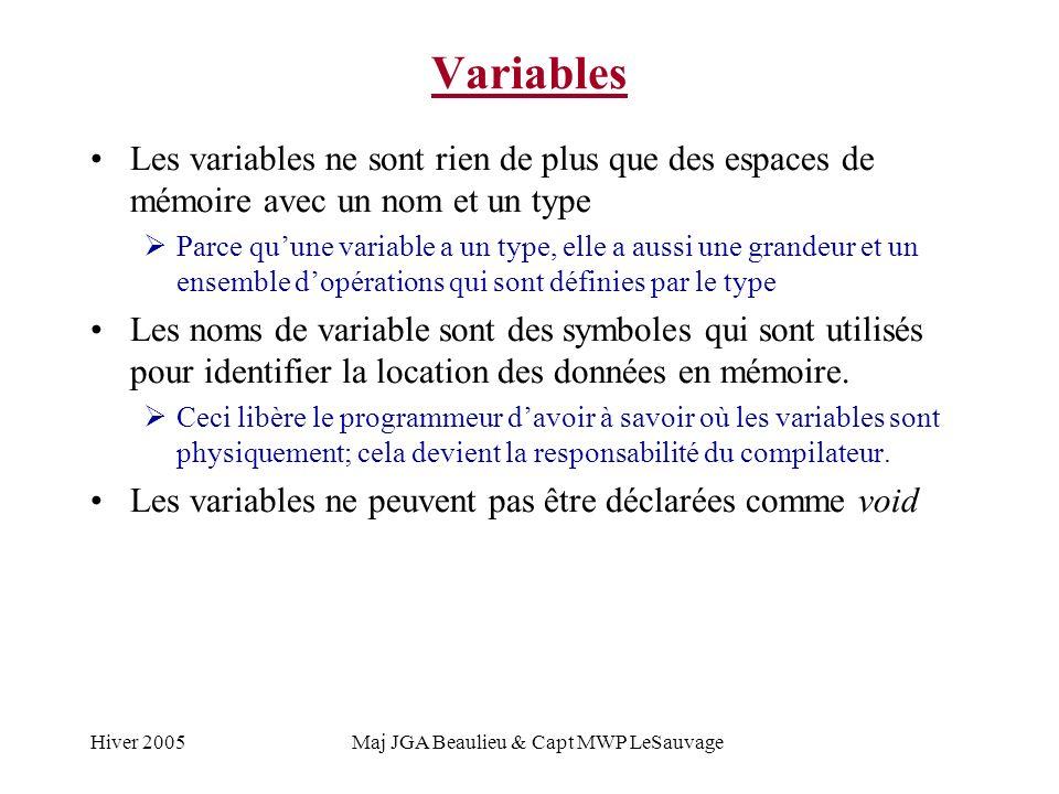 Hiver 2005Maj JGA Beaulieu & Capt MWP LeSauvage Variables Les variables ne sont rien de plus que des espaces de mémoire avec un nom et un type Parce quune variable a un type, elle a aussi une grandeur et un ensemble dopérations qui sont définies par le type Les noms de variable sont des symboles qui sont utilisés pour identifier la location des données en mémoire.