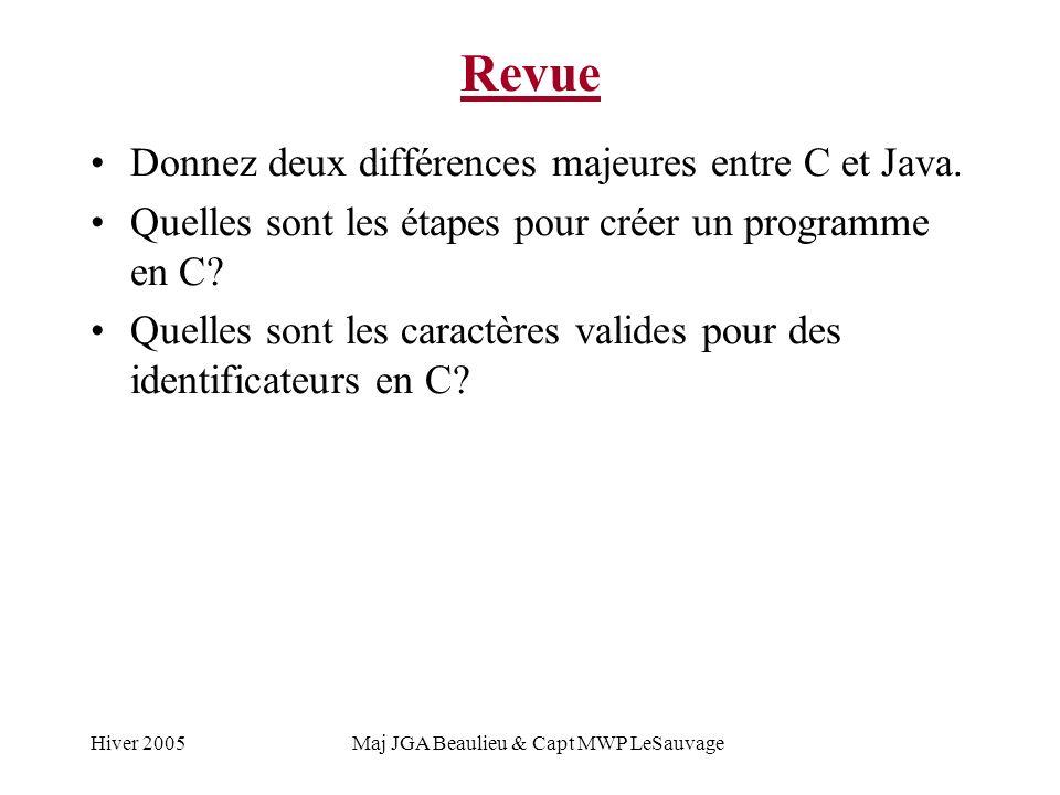 Hiver 2005Maj JGA Beaulieu & Capt MWP LeSauvage Revue Donnez deux différences majeures entre C et Java. Quelles sont les étapes pour créer un programm