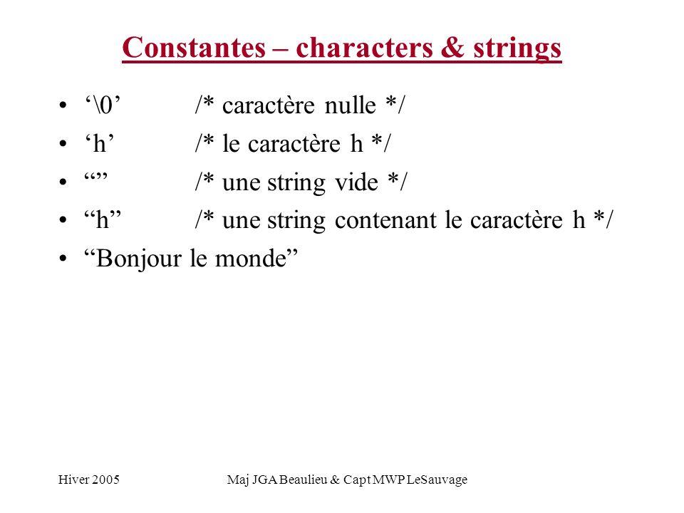 Hiver 2005Maj JGA Beaulieu & Capt MWP LeSauvage Constantes – characters & strings \0/* caractère nulle */ h/* le caractère h */ /* une string vide */ h /* une string contenant le caractère h */ Bonjour le monde