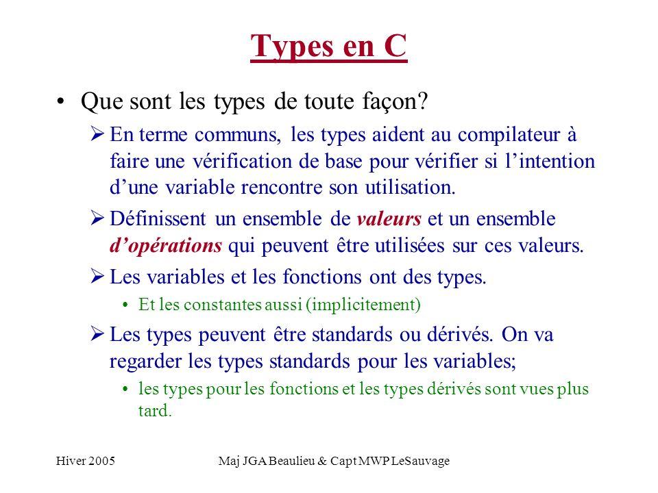 Hiver 2005Maj JGA Beaulieu & Capt MWP LeSauvage Types en C Que sont les types de toute façon? En terme communs, les types aident au compilateur à fair