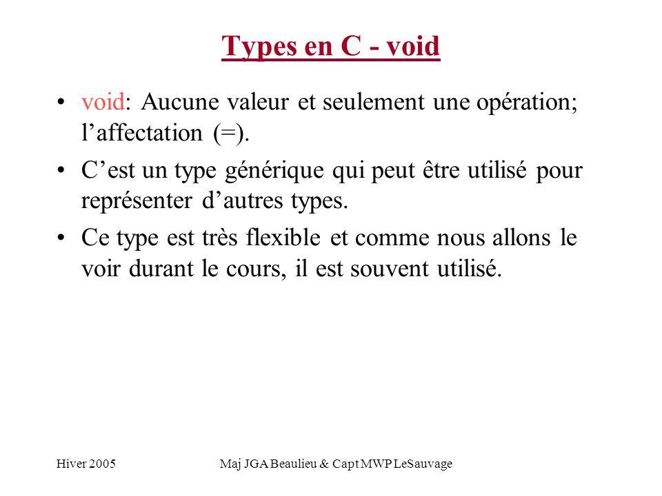 Hiver 2005Maj JGA Beaulieu & Capt MWP LeSauvage Types en C - void void: Aucune valeur et seulement une opération; laffectation (=). Cest un type génér