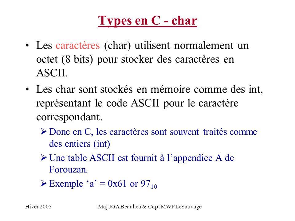 Hiver 2005Maj JGA Beaulieu & Capt MWP LeSauvage Types en C - char Les caractères (char) utilisent normalement un octet (8 bits) pour stocker des carac