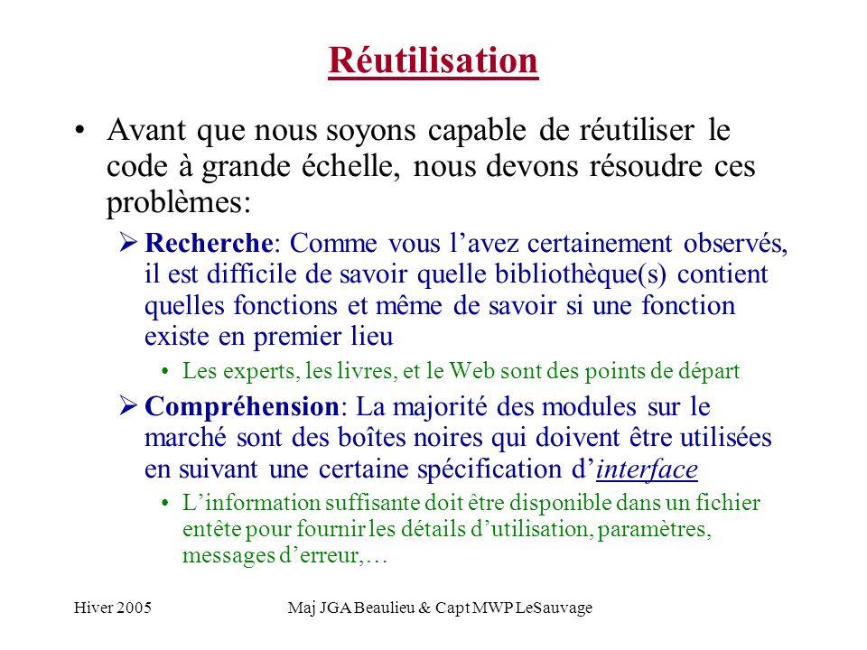 Hiver 2005Maj JGA Beaulieu & Capt MWP LeSauvage Réutilisation Avant que nous soyons capable de réutiliser le code à grande échelle, nous devons résoudre ces problèmes: Recherche: Comme vous lavez certainement observés, il est difficile de savoir quelle bibliothèque(s) contient quelles fonctions et même de savoir si une fonction existe en premier lieu Les experts, les livres, et le Web sont des points de départ Compréhension: La majorité des modules sur le marché sont des boîtes noires qui doivent être utilisées en suivant une certaine spécification dinterface Linformation suffisante doit être disponible dans un fichier entête pour fournir les détails dutilisation, paramètres, messages derreur,…