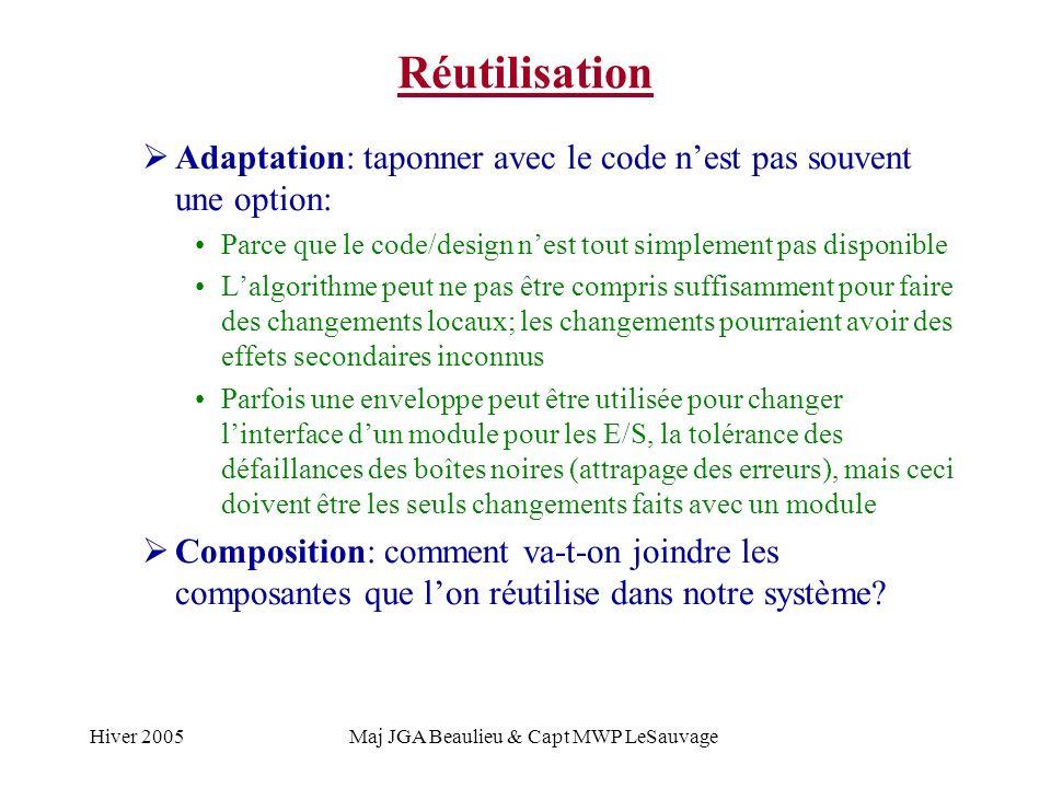 Hiver 2005Maj JGA Beaulieu & Capt MWP LeSauvage Réutilisation Adaptation: taponner avec le code nest pas souvent une option: Parce que le code/design nest tout simplement pas disponible Lalgorithme peut ne pas être compris suffisamment pour faire des changements locaux; les changements pourraient avoir des effets secondaires inconnus Parfois une enveloppe peut être utilisée pour changer linterface dun module pour les E/S, la tolérance des défaillances des boîtes noires (attrapage des erreurs), mais ceci doivent être les seuls changements faits avec un module Composition: comment va-t-on joindre les composantes que lon réutilise dans notre système