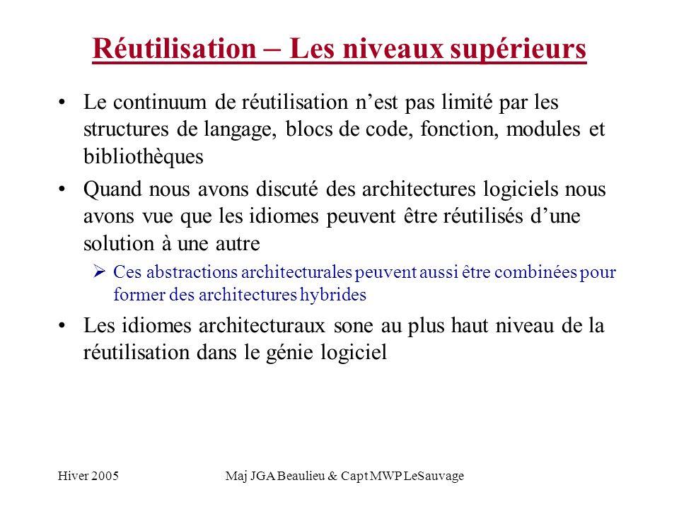 Hiver 2005Maj JGA Beaulieu & Capt MWP LeSauvage Réutilisation – Les niveaux supérieurs Le continuum de réutilisation nest pas limité par les structures de langage, blocs de code, fonction, modules et bibliothèques Quand nous avons discuté des architectures logiciels nous avons vue que les idiomes peuvent être réutilisés dune solution à une autre Ces abstractions architecturales peuvent aussi être combinées pour former des architectures hybrides Les idiomes architecturaux sone au plus haut niveau de la réutilisation dans le génie logiciel