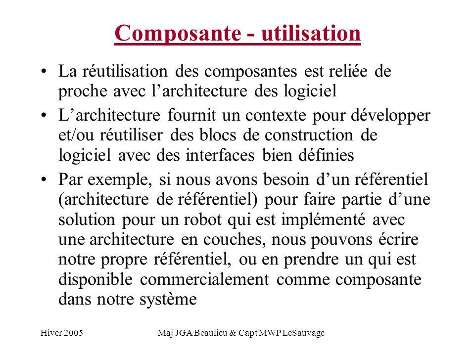 Hiver 2005Maj JGA Beaulieu & Capt MWP LeSauvage Composante - utilisation La réutilisation des composantes est reliée de proche avec larchitecture des logiciel Larchitecture fournit un contexte pour développer et/ou réutiliser des blocs de construction de logiciel avec des interfaces bien définies Par exemple, si nous avons besoin dun référentiel (architecture de référentiel) pour faire partie dune solution pour un robot qui est implémenté avec une architecture en couches, nous pouvons écrire notre propre référentiel, ou en prendre un qui est disponible commercialement comme composante dans notre système