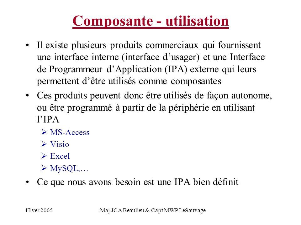Hiver 2005Maj JGA Beaulieu & Capt MWP LeSauvage Composante - utilisation Il existe plusieurs produits commerciaux qui fournissent une interface interne (interface dusager) et une Interface de Programmeur dApplication (IPA) externe qui leurs permettent dêtre utilisés comme composantes Ces produits peuvent donc être utilisés de façon autonome, ou être programmé à partir de la périphérie en utilisant lIPA MS-Access Visio Excel MySQL,… Ce que nous avons besoin est une IPA bien définit