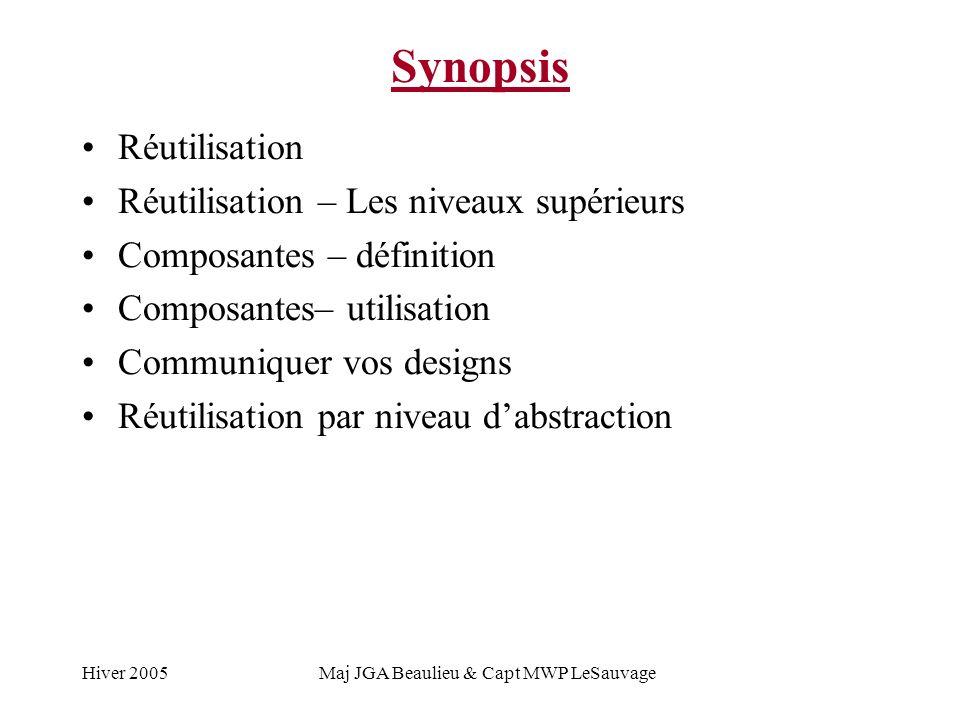 Hiver 2005Maj JGA Beaulieu & Capt MWP LeSauvage Synopsis Réutilisation Réutilisation – Les niveaux supérieurs Composantes – définition Composantes– utilisation Communiquer vos designs Réutilisation par niveau dabstraction