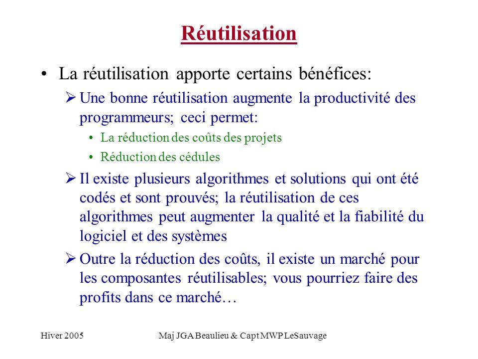 Hiver 2005Maj JGA Beaulieu & Capt MWP LeSauvage Réutilisation La réutilisation apporte certains bénéfices: Une bonne réutilisation augmente la productivité des programmeurs; ceci permet: La réduction des coûts des projets Réduction des cédules Il existe plusieurs algorithmes et solutions qui ont été codés et sont prouvés; la réutilisation de ces algorithmes peut augmenter la qualité et la fiabilité du logiciel et des systèmes Outre la réduction des coûts, il existe un marché pour les composantes réutilisables; vous pourriez faire des profits dans ce marché…